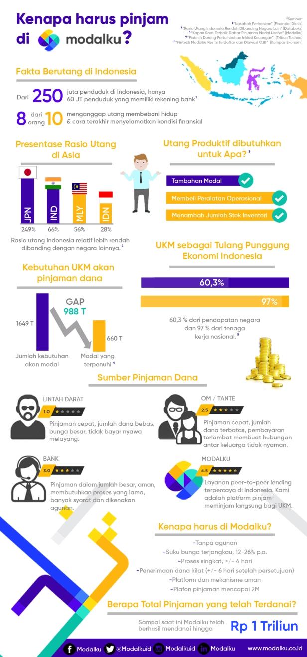 1T-infographics