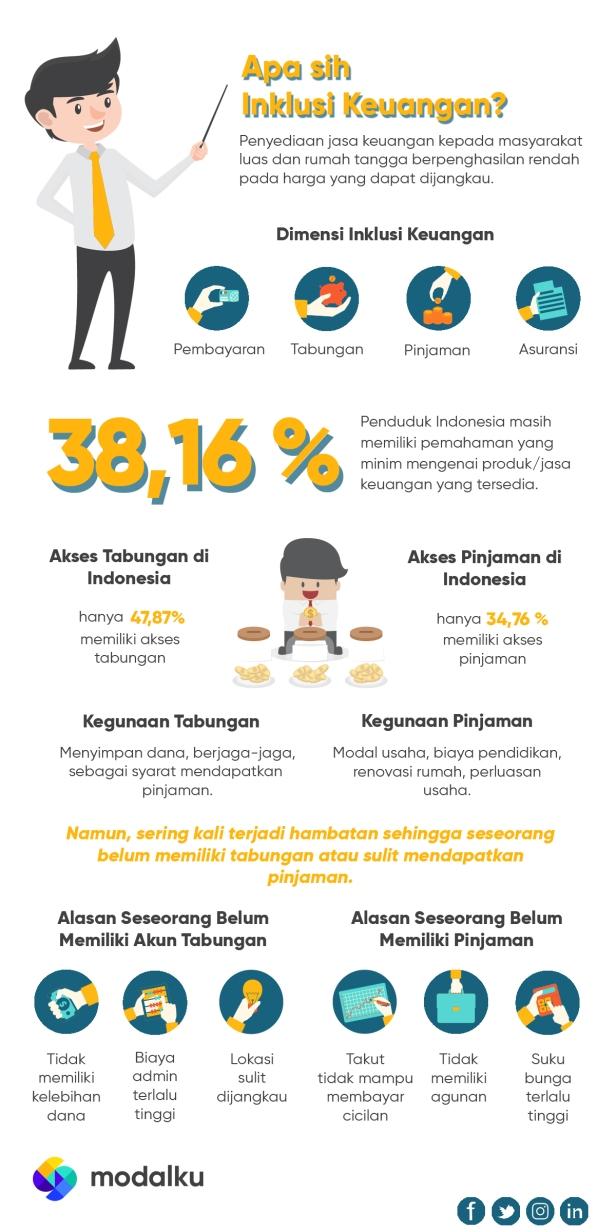 Infografik Inklusi Keuangan (OK-4) copy